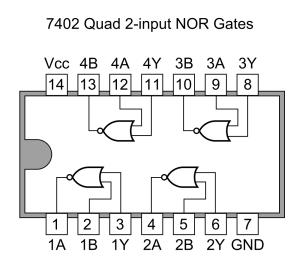 7402 – Wikipedia, wolna encyklopedia