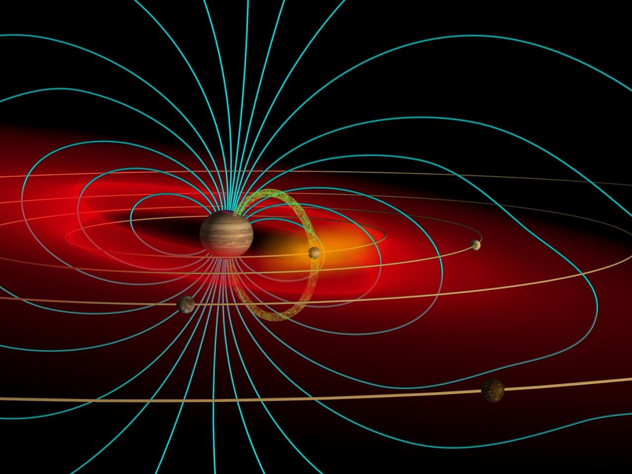 Magnetosfera di Giove