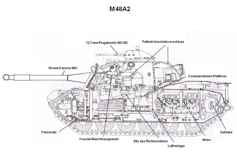 File Riss M48