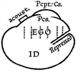 Freud's diagrams from 'The Ego and the Id' (1923)