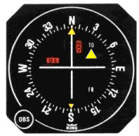 Course Deviation Indicator (CDI)