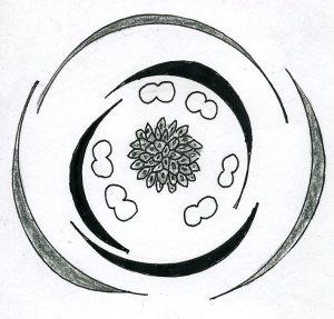 File:Alisma floral diagramjpg  Wikimedia Commons