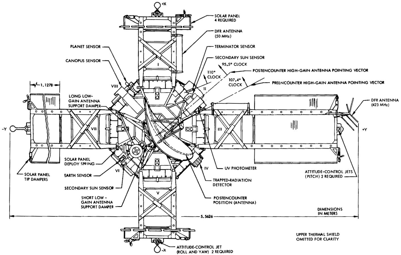 File Mariner 5 Diagram