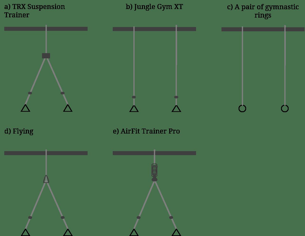 File Suspension Training Equipment