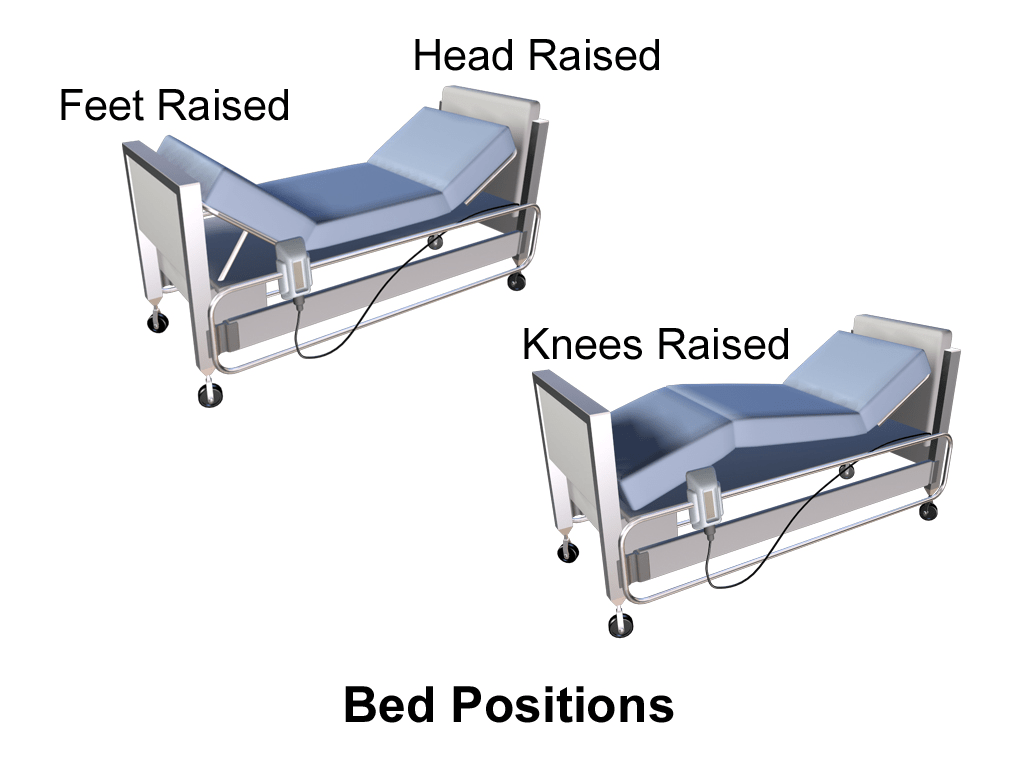 The Best Hospital Beds Buying Guide Top 7 Choices