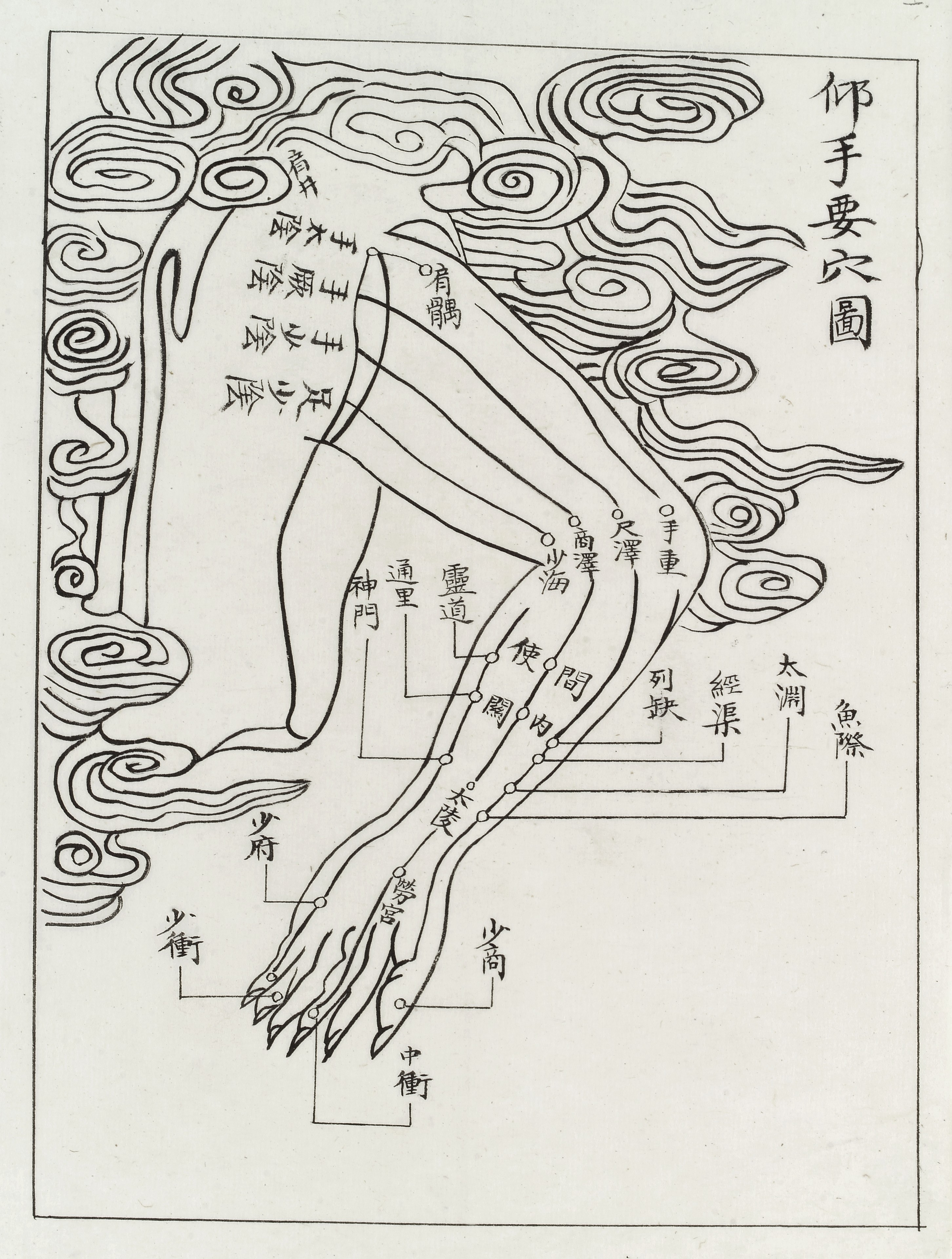 File Acupuncture Points And Meridians The Arm Wellcome