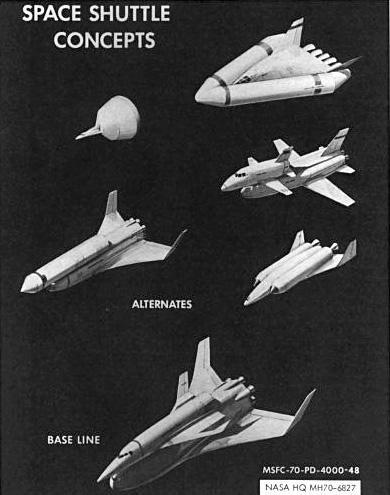 Early STS concepts: Image from Wikipedia