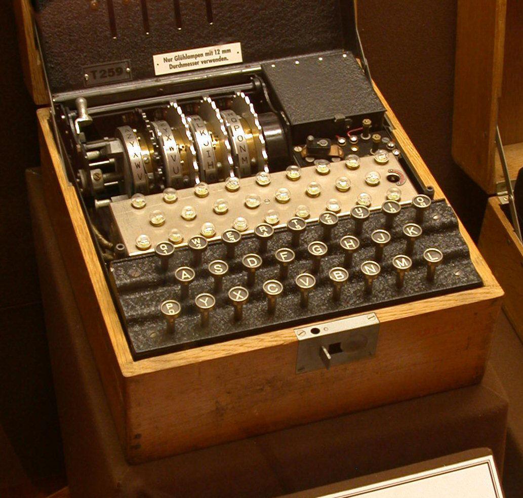 Enigma Machine - Encryption - Wikipedia