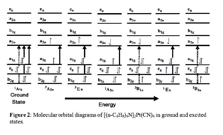 Electron orbital diagram for platinum wiring diagram for light draw orbital diagram platinum rh pandarestaurant us dot diagram platinum ti orbital diagrams for 4 ccuart Image collections