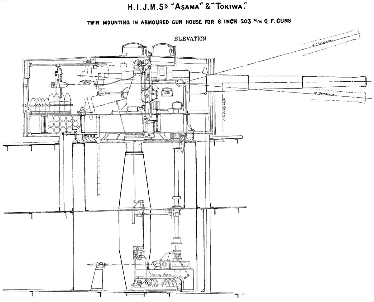 File Asama Class 8 Inch Gun Turret Right Elevation