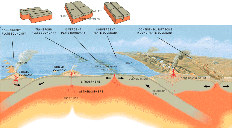 Berkas:Tectonic plate boundaries.png