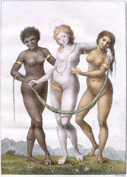 William Blake, Europe Supported By Africa and America, 1796