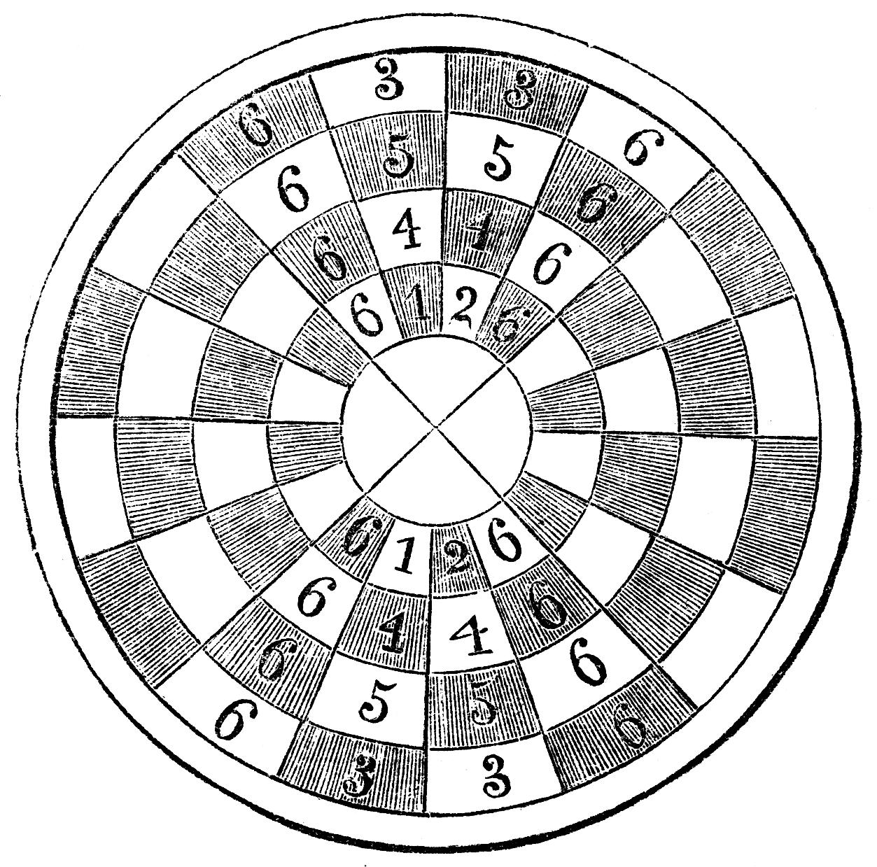 Chess Board Measurements