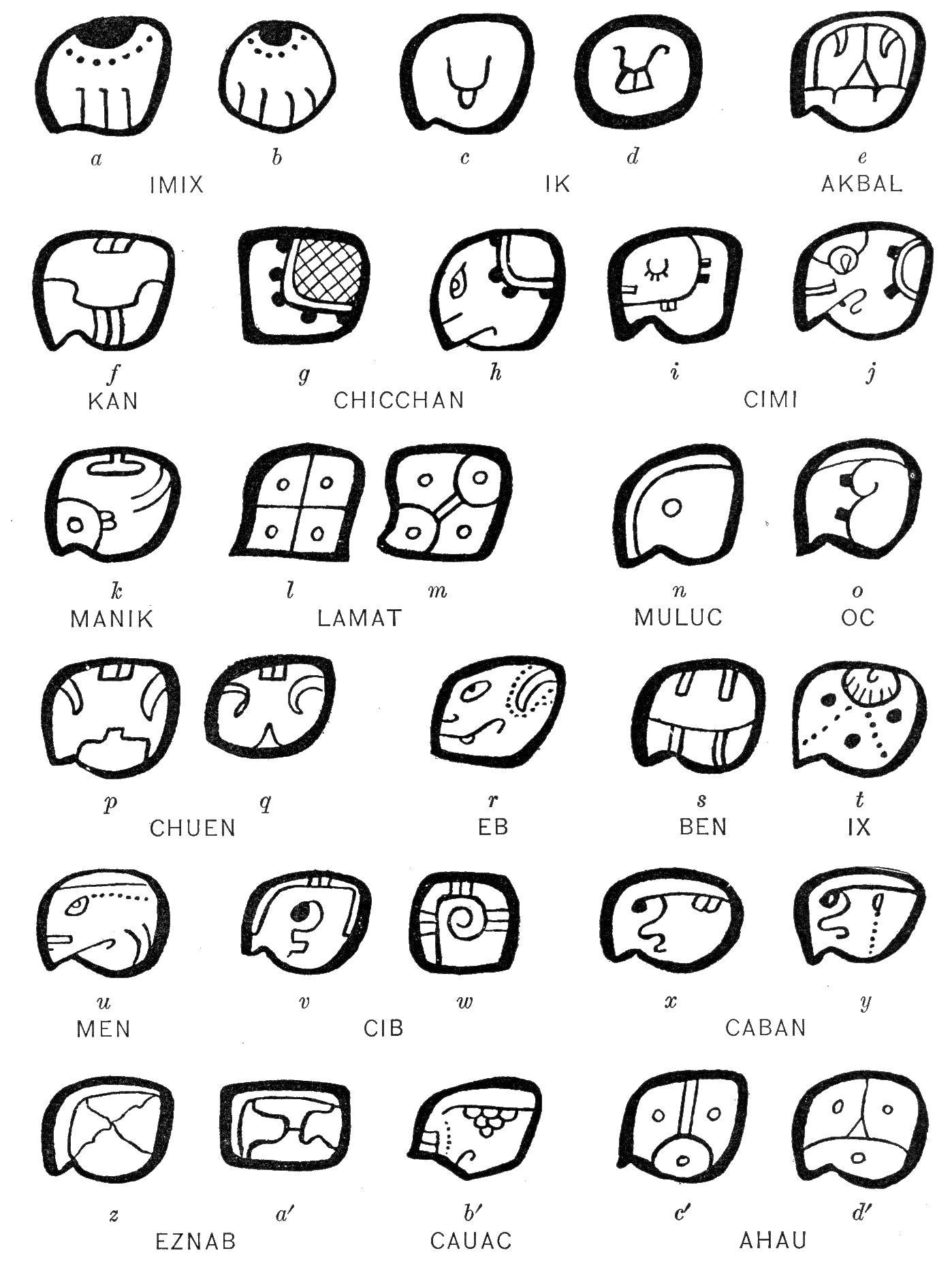 Mayan Calendar Worksheet Printable