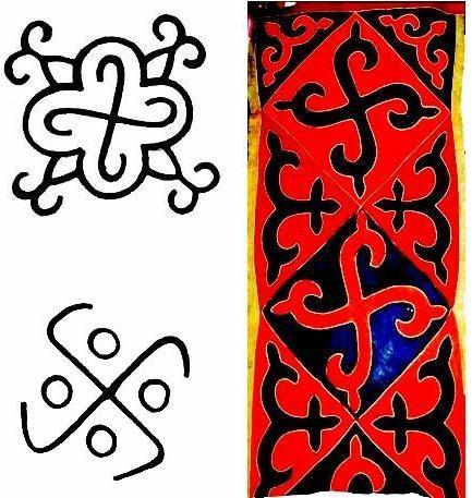 File:Swastika avarian Dagh.JPG