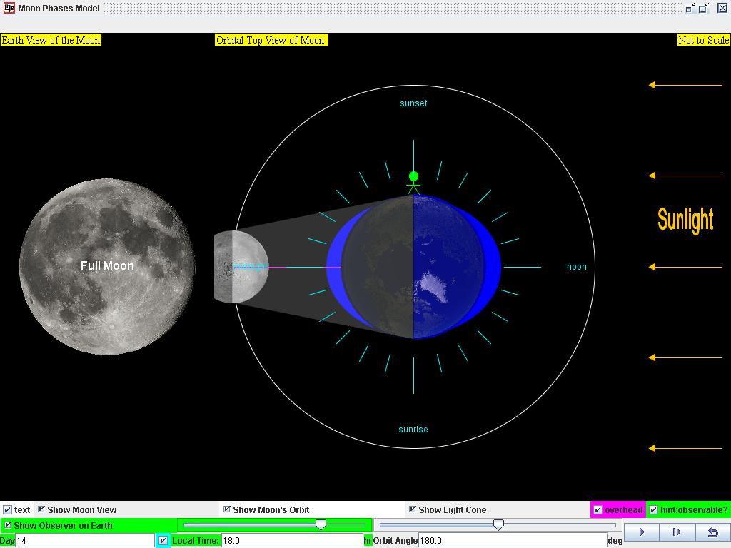 Ficheiro High Tide Sun Moon Opposite Side Wikipedia