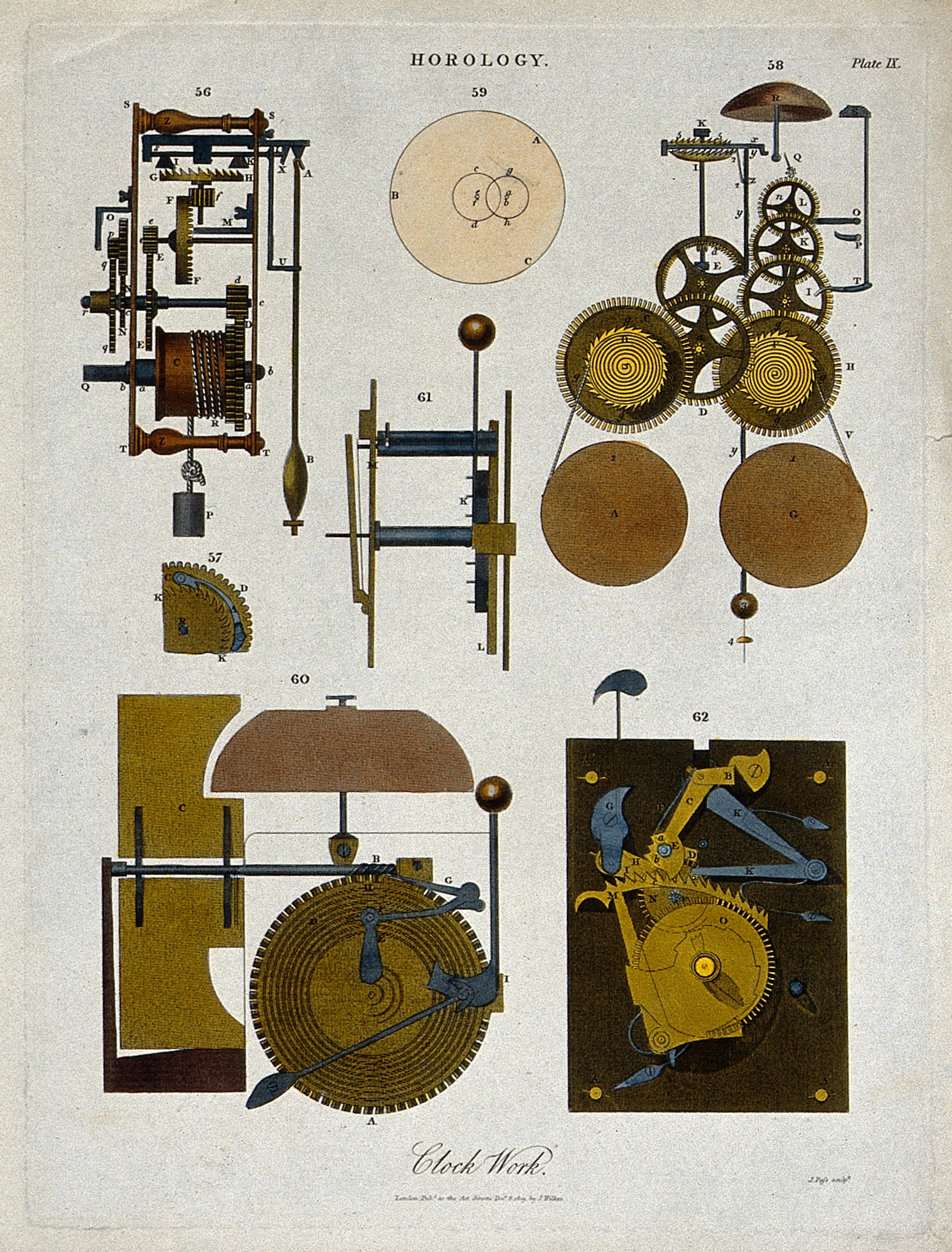 File Clocks Various Types Of Clock Mechanism Coloured