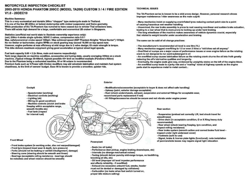Maryland State Motorcycle Inspection Checklist | Reviewmotors.co