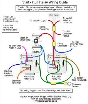 Wiring diagram  Simple English Wikipedia, the free encyclopedia