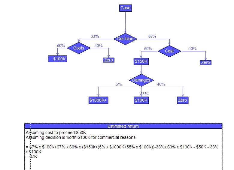 Basic Process Flow Diagram Symbols
