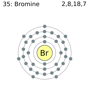bromine  meddic
