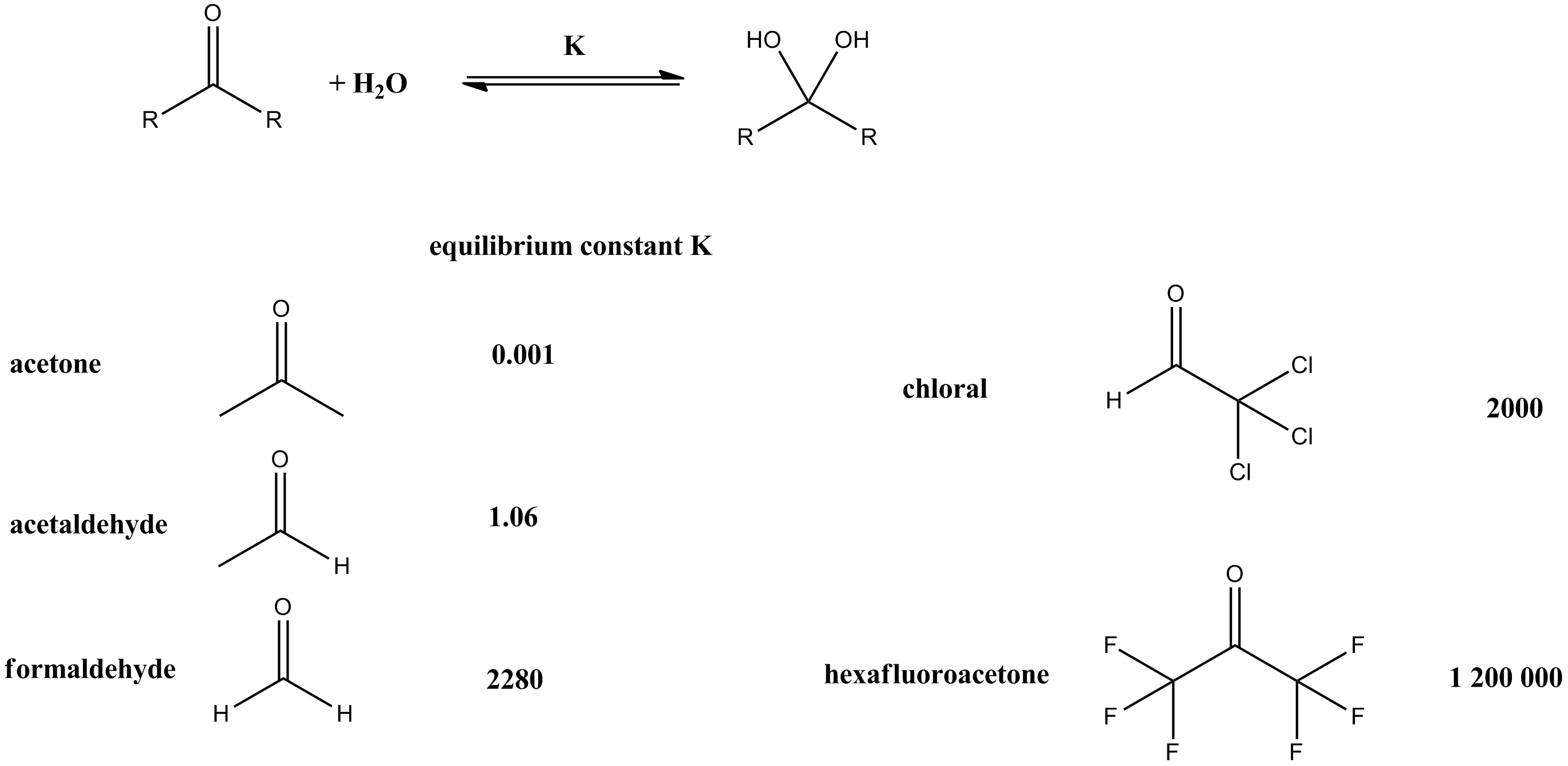 Tetrahedral Carbonyl Addition Compound