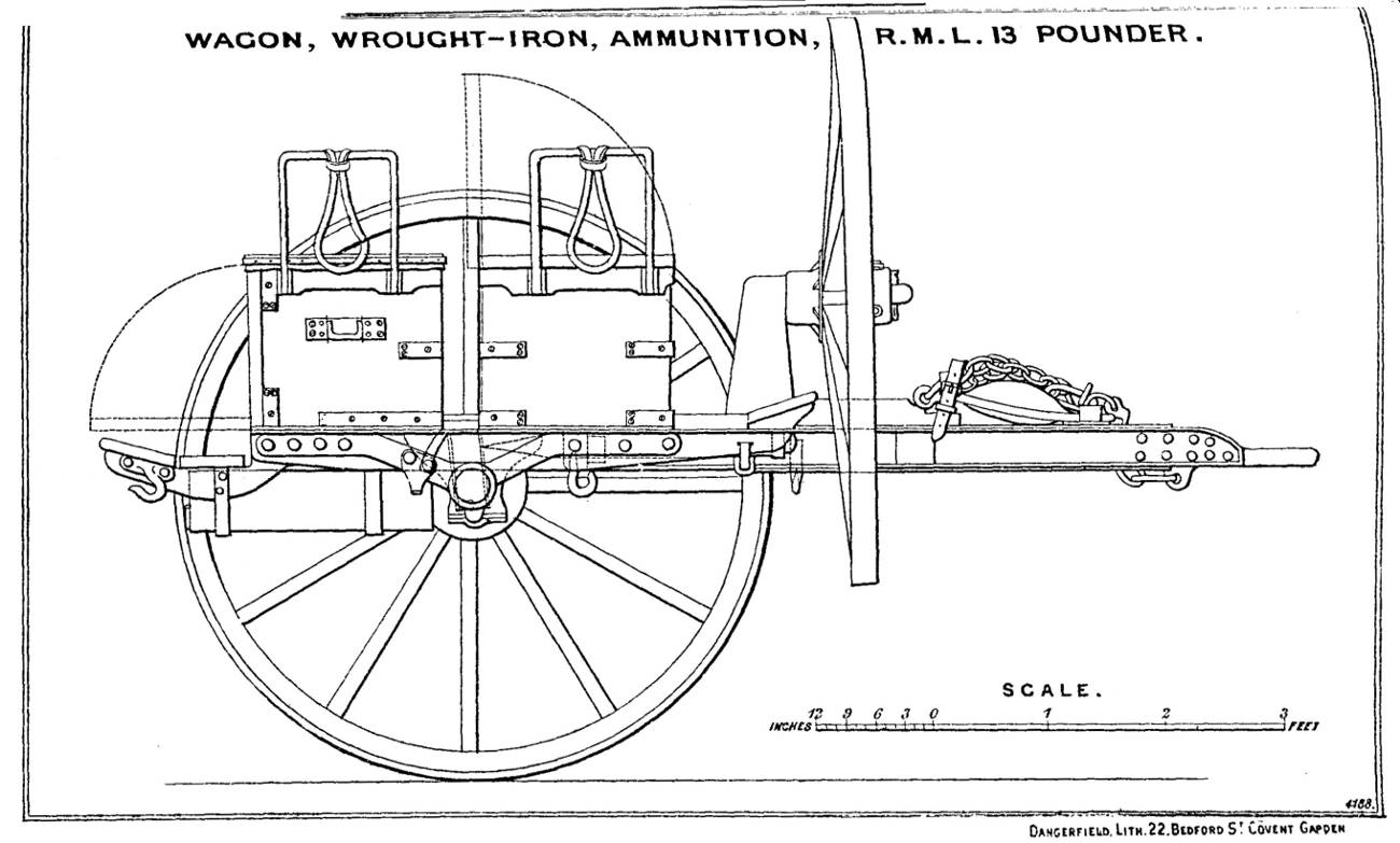 Wagon Wheel Diagram Pictures To Pin