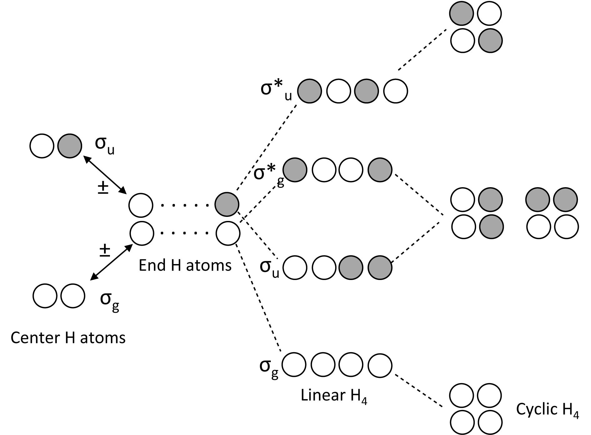 File H4 Mo Diagram