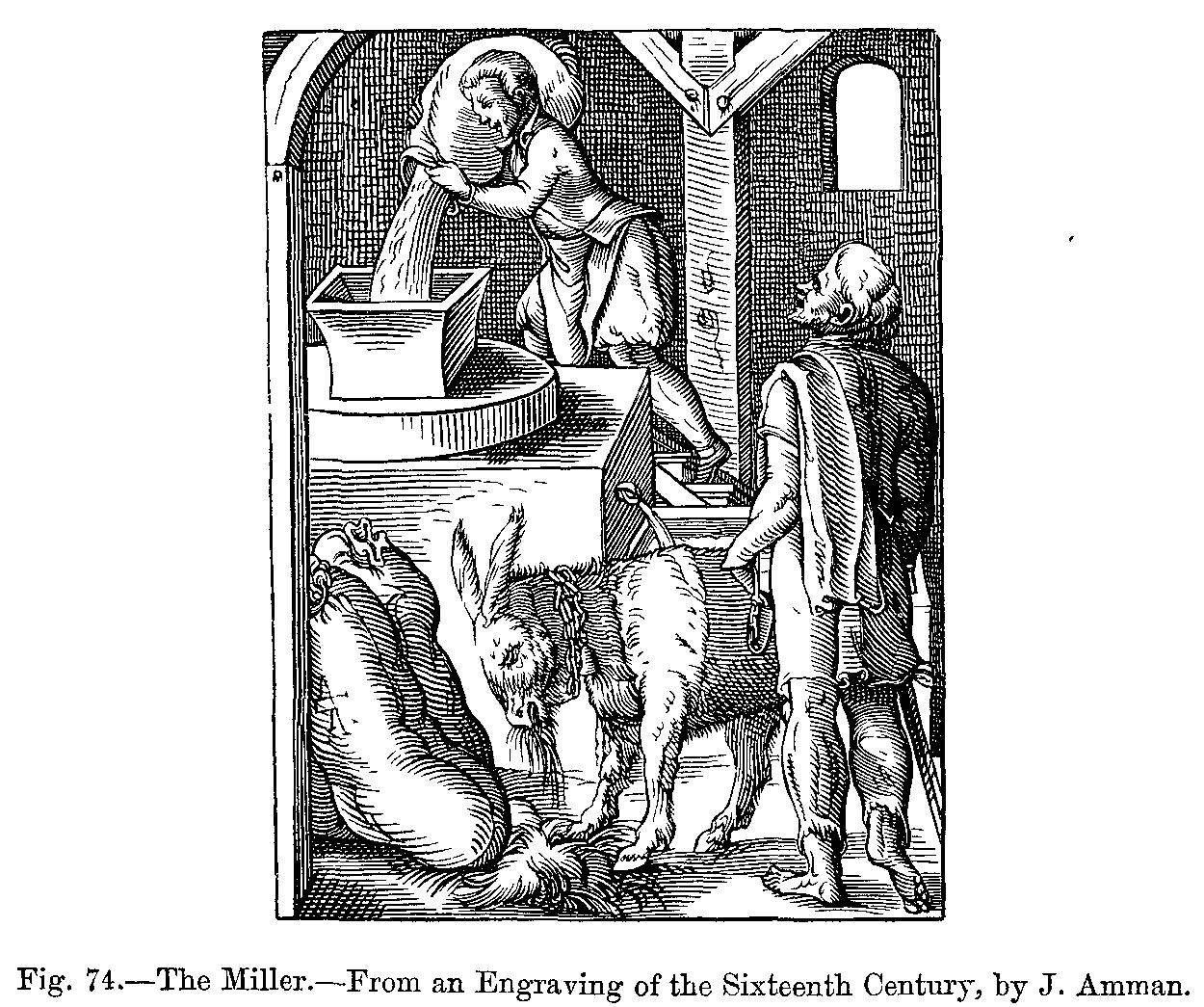 File Miller Book Of Trades