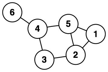 Archivo:6n-graf.png