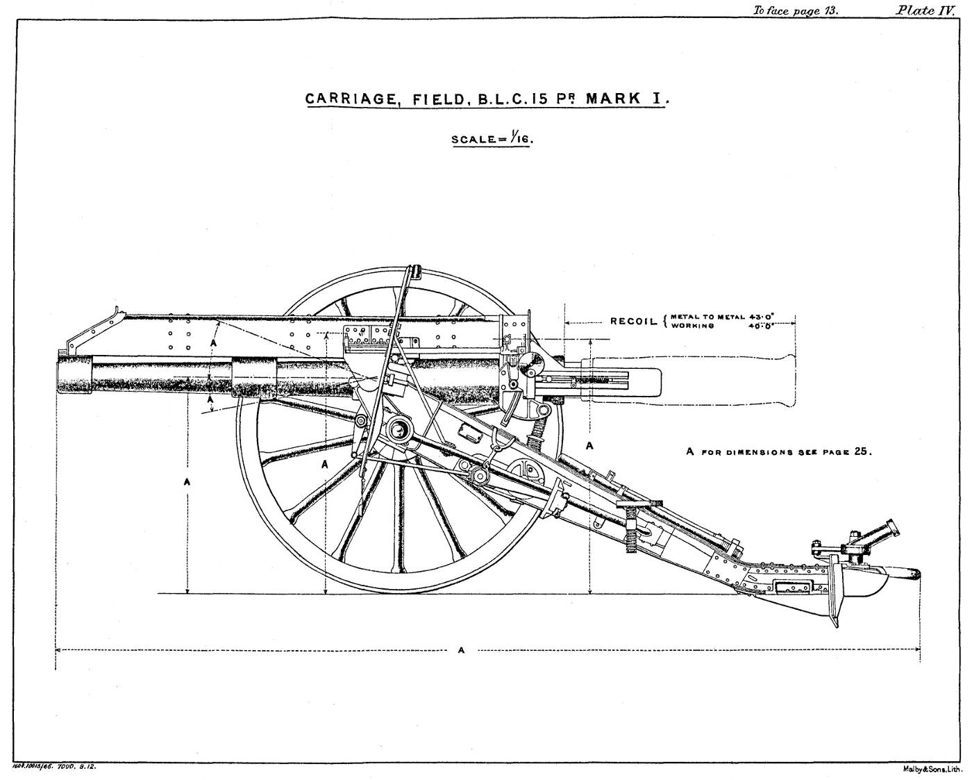 File Blc 15 Pounder Mark I Carriage Left Elevation Diagram