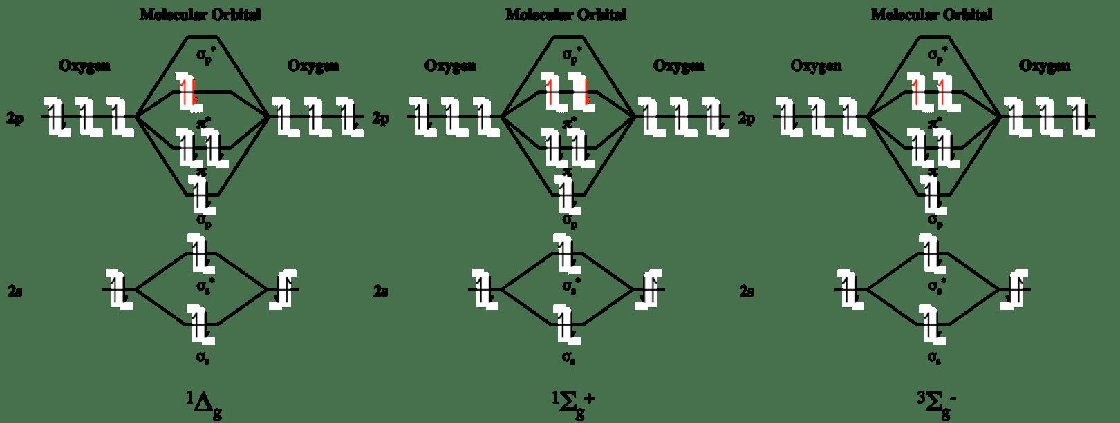 Molecular orbital diagram 2 c2 molecular orbital diagram 2 sciox Image collections