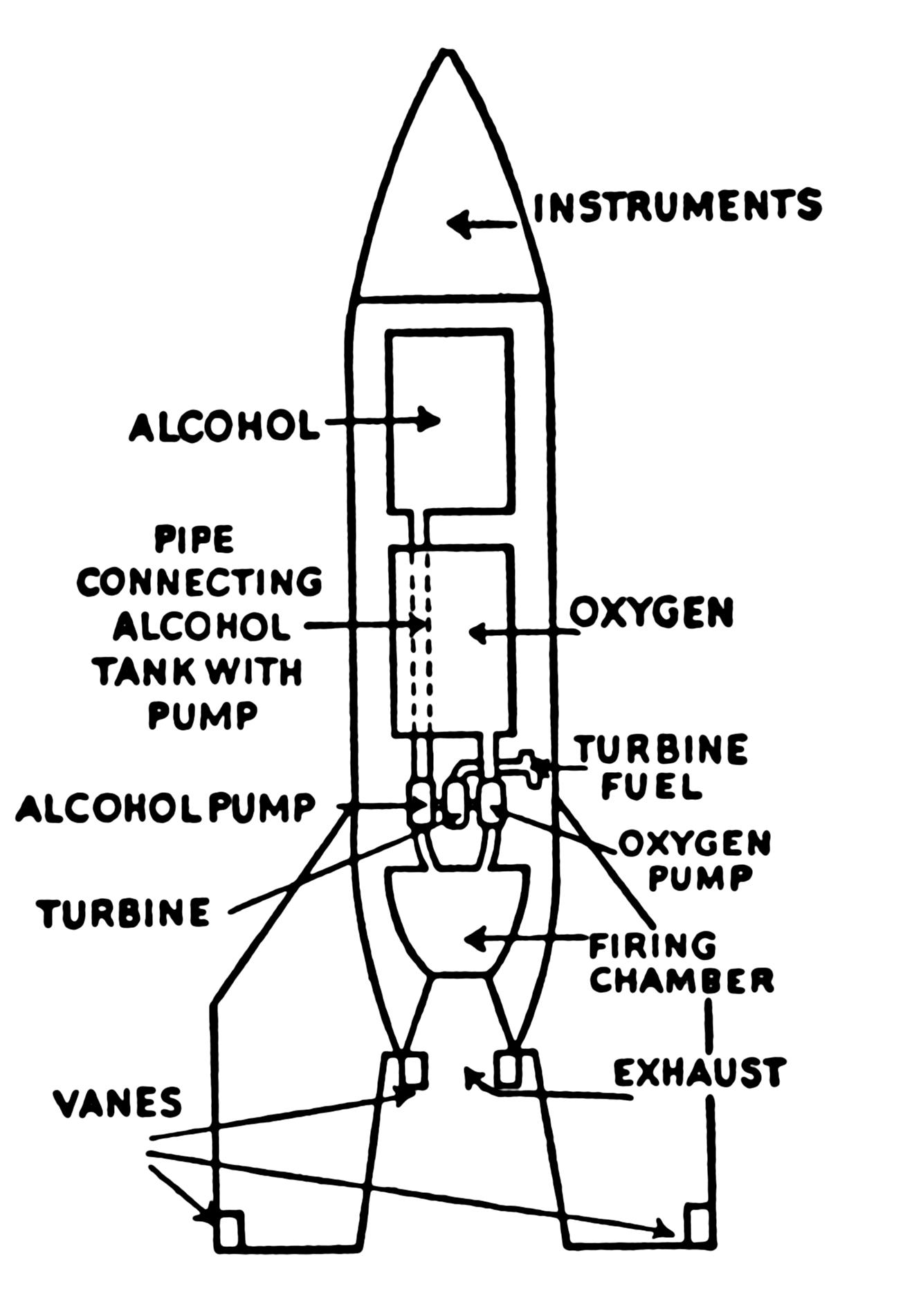 File Rocket Psf