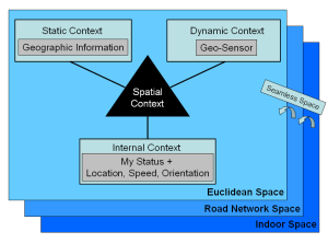 Cognitive geography  Wikipedia