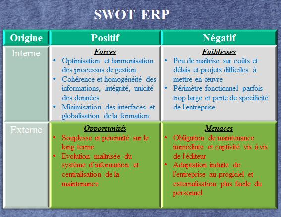 Progiciel De Gestion IntgrAnalyse SWOT Wikiversit