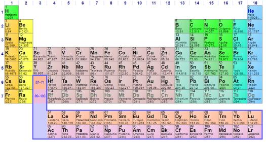 file tabla periodica png wikimedia commons