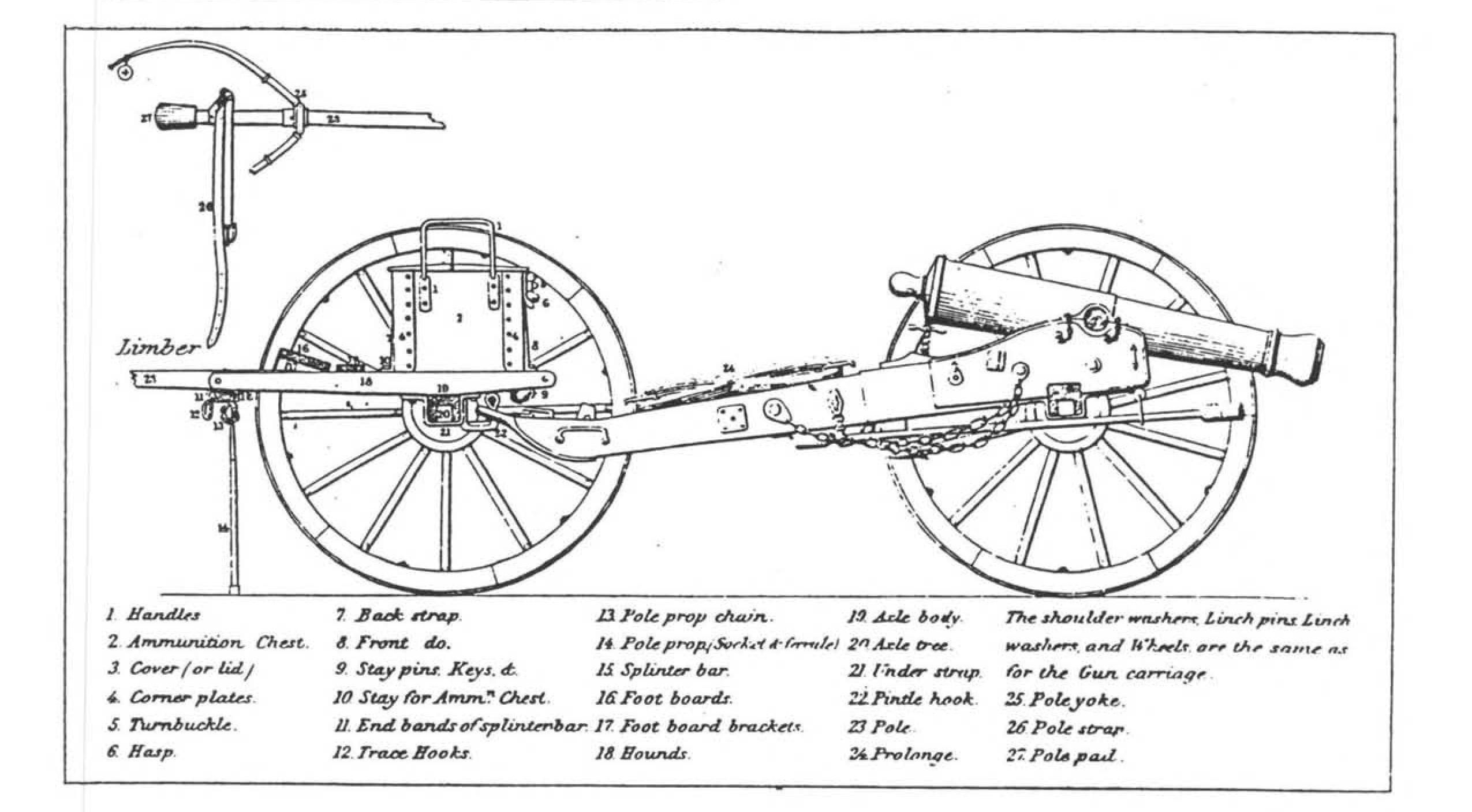 File American Civil War Field Artillery 01