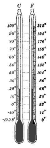 Comparison of Centigrade (Celsius) and Fahrenh...