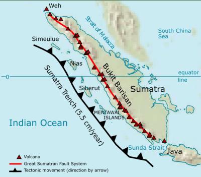 Barisan Mountains - Wikipedia