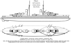 Andrea Doria class battleship diagrams Brasseys 1923