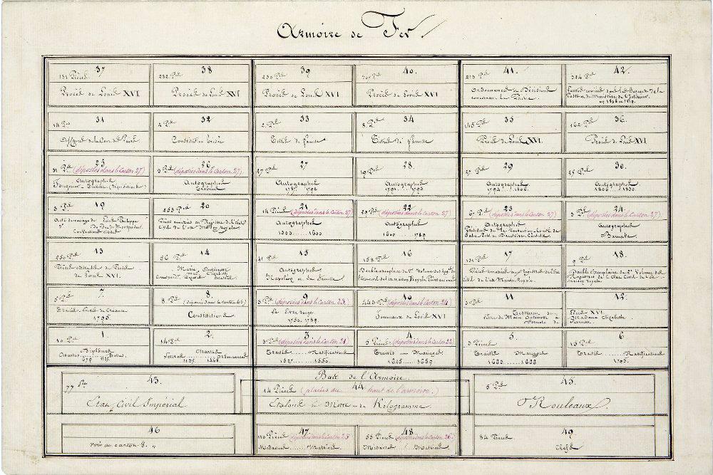 fichier releve synoptique des cartons contenus dans l armoire de fer archives nationales ab xii 3 jpg wikipedia