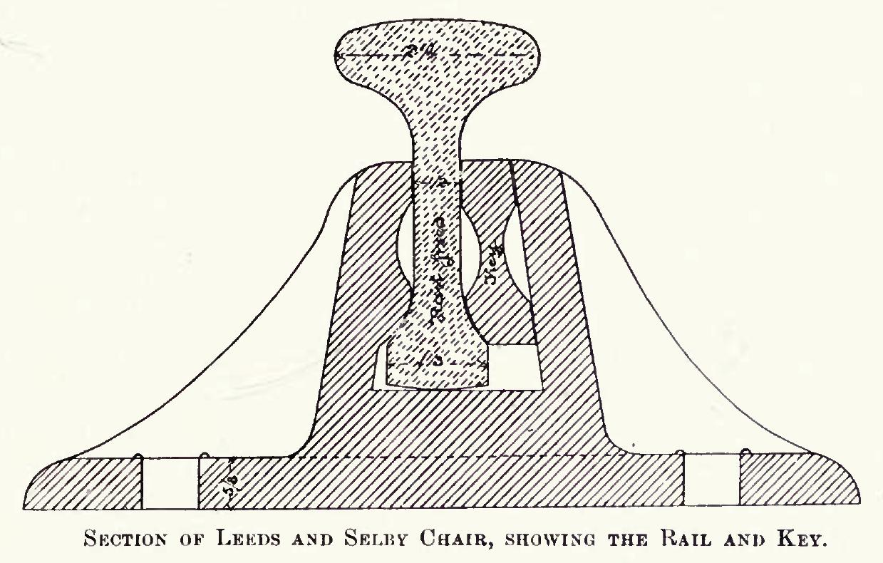 File Diagram Of Section Of Leeds And Selby Railway Chair