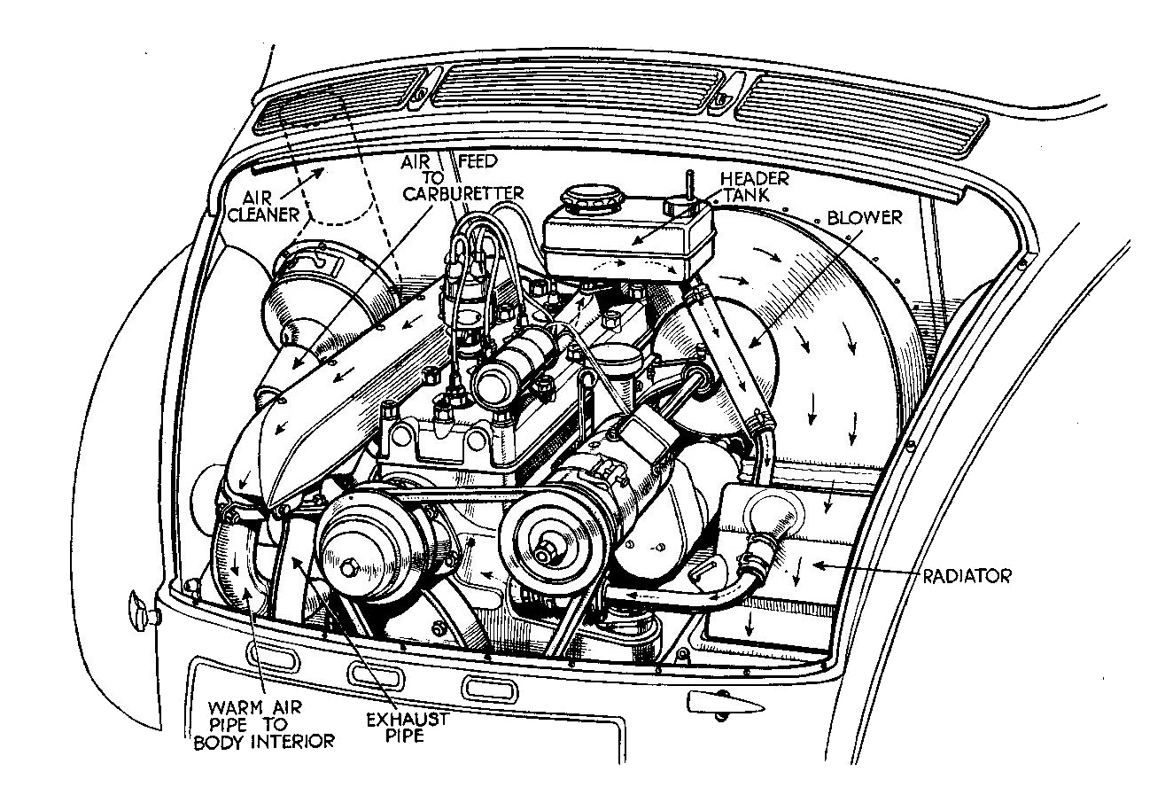 File Rear Mounted Water Cooled Engine Autocar Handbook