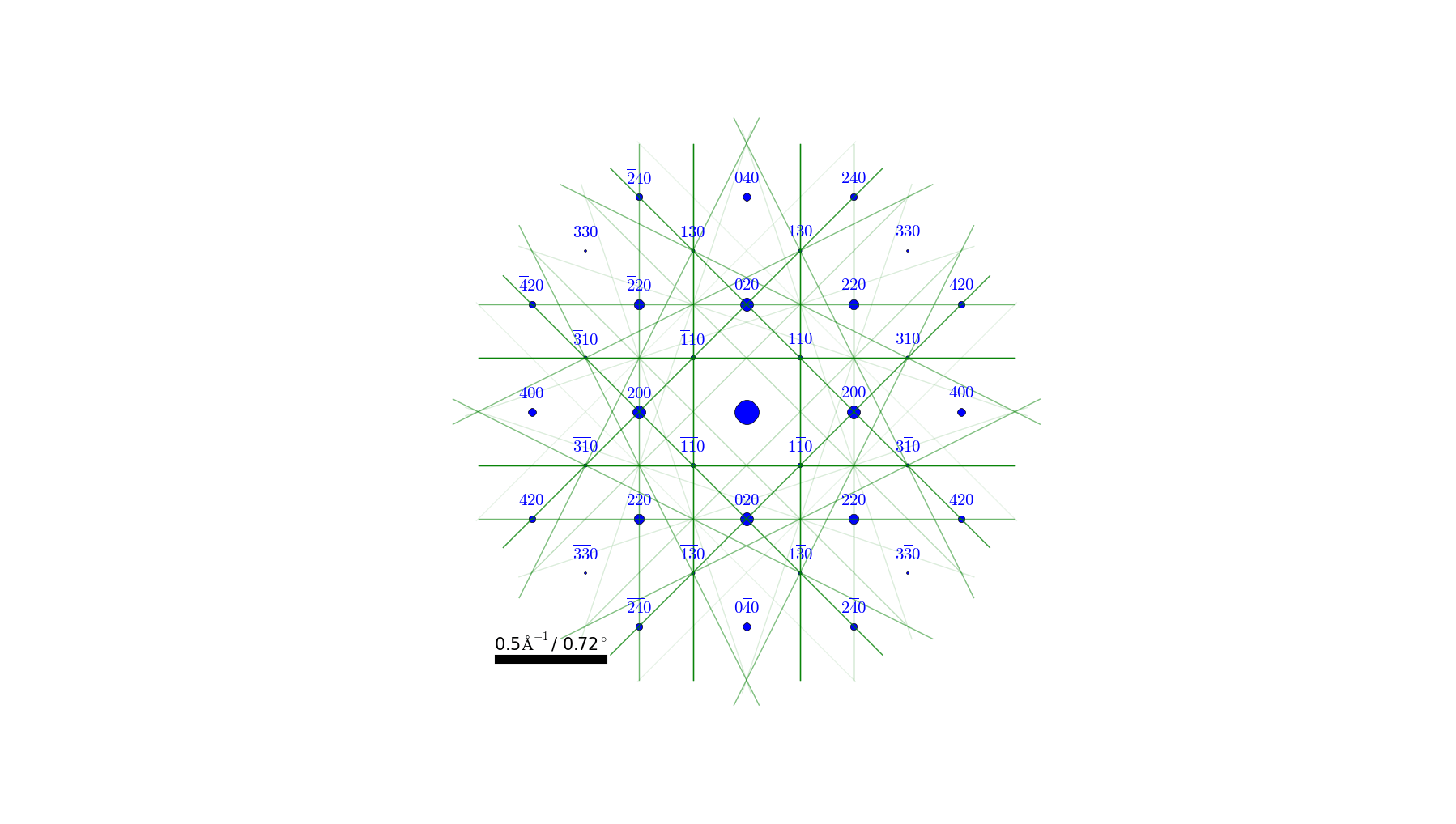 File Simulated Diffraction Pattern Of Ti3al
