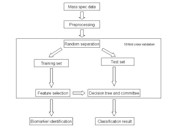 File Ge Diagram