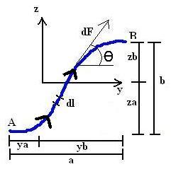 English: shear stress
