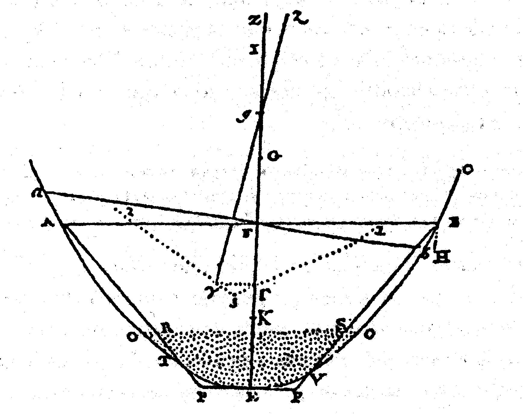 File Metacentre Bouguer