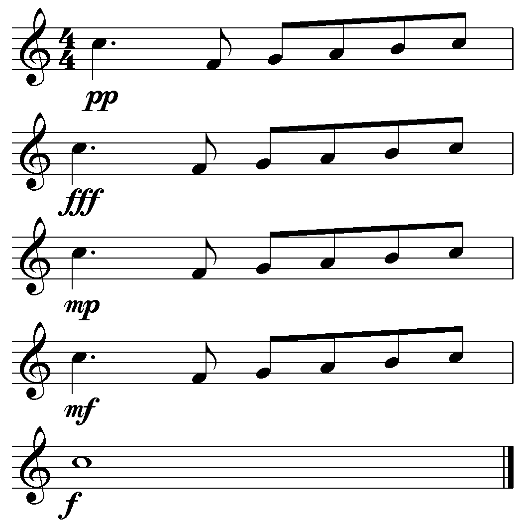 File Musical Dynamics Example