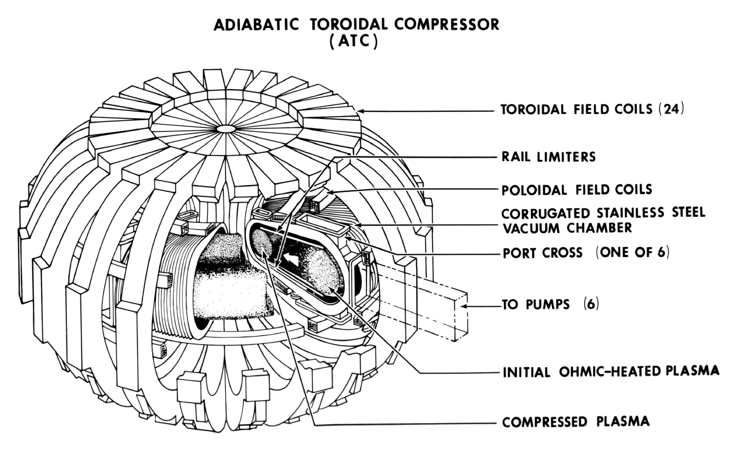 Ht6 A C Compressor Wiring Diagram