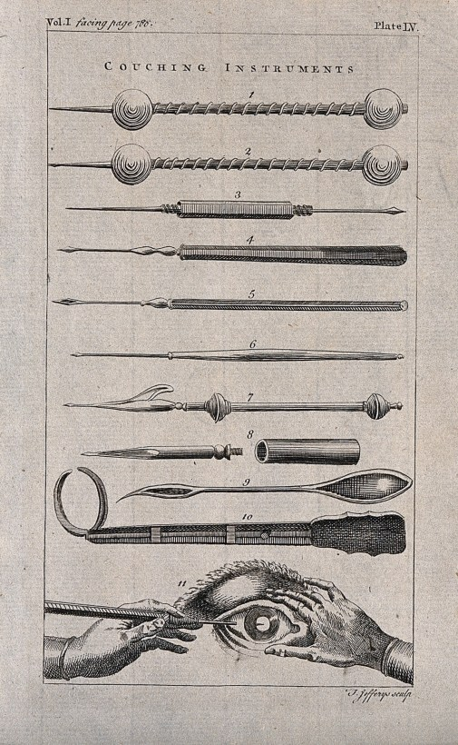 Couching Tools for Removing Cataracts of the Eye